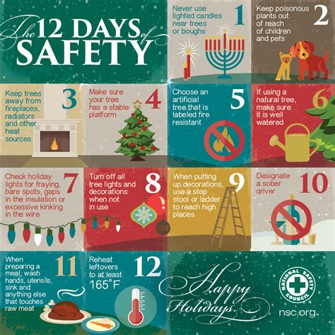 days  safety  holiday season   home