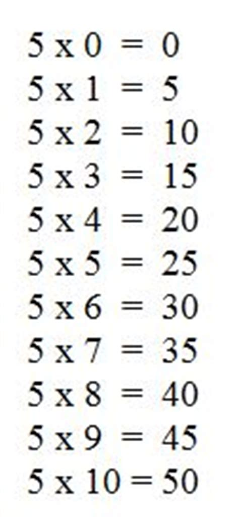table de multiplication de 1 a 5 la table de multiplication de 5 primaire24