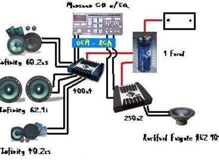 Car Sound System Diagram Audio Wiring