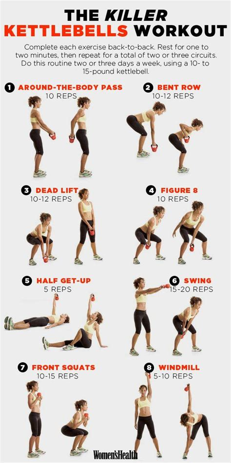 kettlebell workout arm body exercise routines training results beginners fitness weight easy womenshealthmag plans