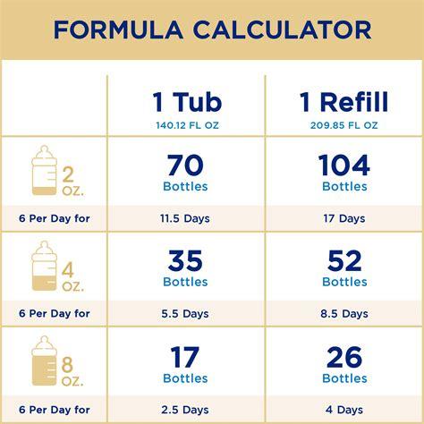 Amazoncom Enfamil Premium Gentlease Milk Based Formula