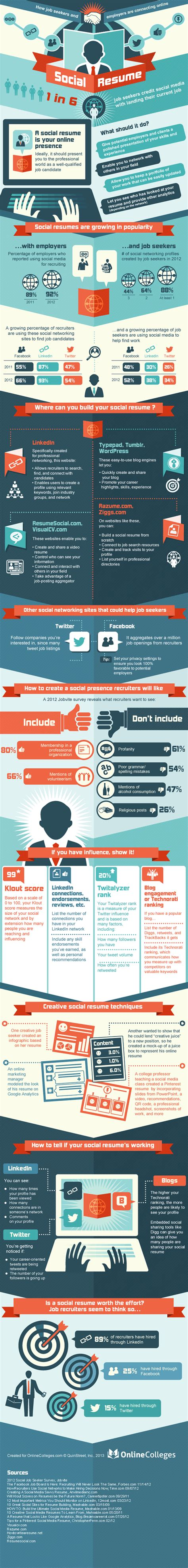 Your Online Presence Can Help You Get A Job [#infographic