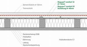 Trockenestrich Auf Holzbalkendecke : einbauvarianten der trittschalld mmung im au enbereich ~ Orissabook.com Haus und Dekorationen