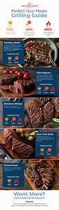 Grilling Guide For High