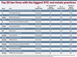 Real Estate Lawyers   Fried Frank Harris Shriver & Jacobson