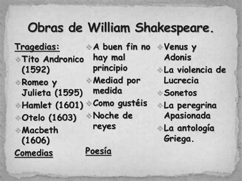 Hamlet Resumen En Ingles by Hamlet De William Shakespeare