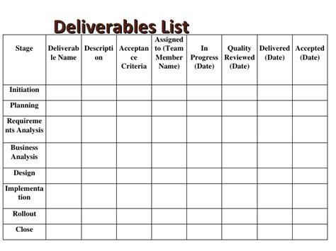 Deliverables List
