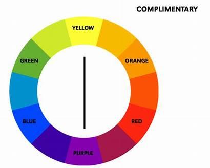 Complementary Triadic Harmonies Split Colors Harmony Creating