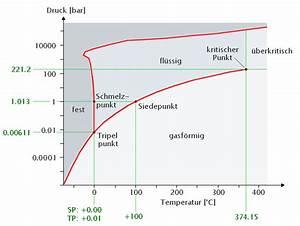 Erwärmung Wasser Berechnen : pt phasendiagramm von reinstoffen ~ Themetempest.com Abrechnung