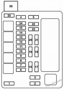 Fuse Box Diagram Mitsubishi Endeavor  2004