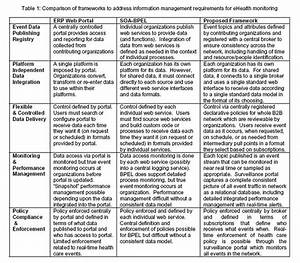 palliative performance scale related keywords palliative With palliative care care plan template