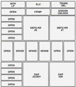Buick Riviera  1995  - Fuse Box Diagram