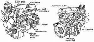 Ingeneria En Diesel  U0026quot Fheigliner Detroy U0026quot
