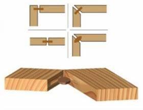 Holzverbindungen Ohne Schrauben : spezialfrage tischkreiss ge f r lautsprecherbau lautsprecher hifi forum seite 2 ~ Yasmunasinghe.com Haus und Dekorationen