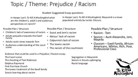 Essays On Imperialism  Ivoiregion What Is Racism Essay Racism Essays Imperialism Essay New