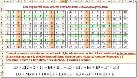 tavola dei divisori fino a 5000 matematicamedie esercitazione regolarit 224 nelle tabelle