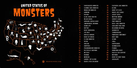 Halloween Monster Names List by The United States Of Monsters Infographic Roadtrippers