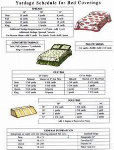 Fabric Measurement Conversion Chart Centimetres To Inches Cm To In Conversion Chart For