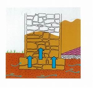 Remontée Capillaire Mur : humidit remont es capillaires solution d 39 ass chement ~ Premium-room.com Idées de Décoration