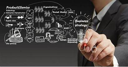 Services Sap Business Process Strategy Management Intelligence