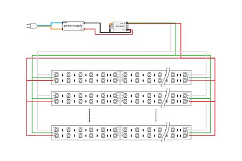 About Led Double Color Strips Bengi