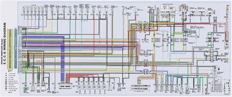 xenonzcar vg30de tt and rbxxde tt wiring guide