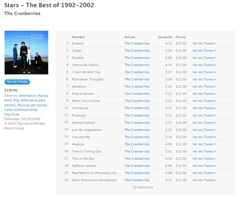 The Best Of 1992-2002 [itunes