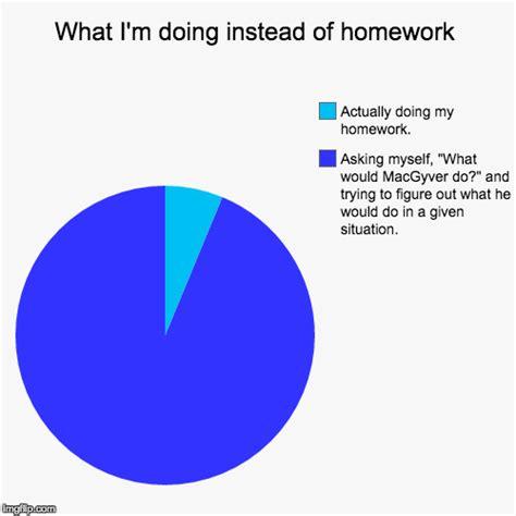What Im Doing Instead Of Homework Imgflip