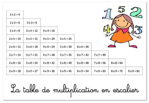 bureau de poste villefranche sur saone astuce pour apprendre les tables de multiplication