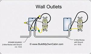 Electrical  Configuration For 8 Outlets