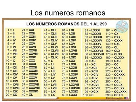 los numeros romanos lutoal sistemas de numeraci 243 n