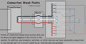 Knob And Tube Light Switch Wiring Diagram