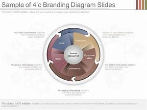 A Sample Of 4c Branding Diagram Slides