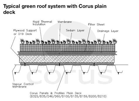 metal roof metal roof decking profiles