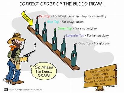 Nursing Draw Blood Order Mnemonics Phlebotomy Correct