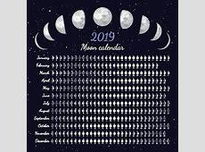 Moon phases calendar Dates for full, Stock Vector