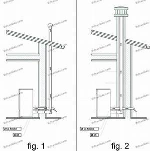 Poele A Granule Sans Conduit : comment installer un poele a bois sans conduit de cheminee ~ Premium-room.com Idées de Décoration
