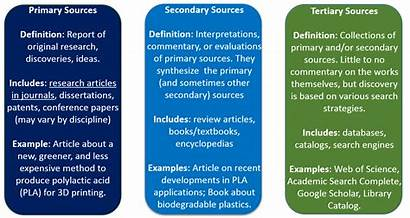Sources Primary Secondary Tertiary Research General Types