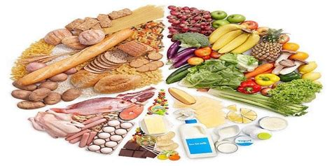problems   american dietary guidelines diet