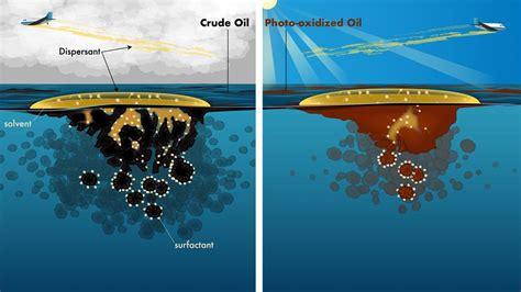 sunlight reduces effectiveness  dispersants   oil