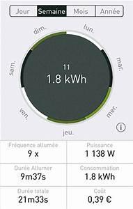 Calcul Consommation Electrique D Un Appareil : energie smappee analyse votre conso lectrique fili re 3e ~ Dailycaller-alerts.com Idées de Décoration