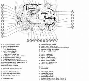 Code P0128  I Took My Car To And Got A Diagnostic Reading