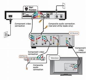 Surround Sound Setup Ideas For Your Car