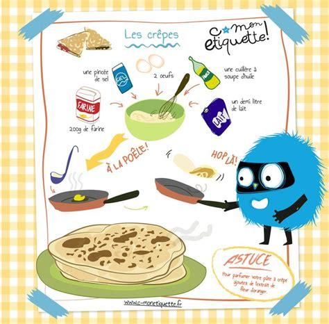 les 25 meilleures id 233 es de la cat 233 gorie recettes enfant sur recettes faciles pour