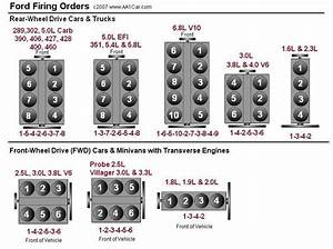 Engine Firing Order