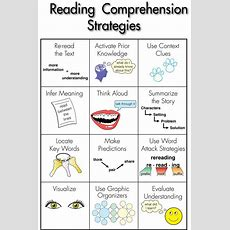 Readingstrategiesgraphic  Center For Teaching And Learning
