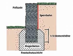 Hang Steine Richtig Setzen : palisaden richtig einbauen ~ Whattoseeinmadrid.com Haus und Dekorationen