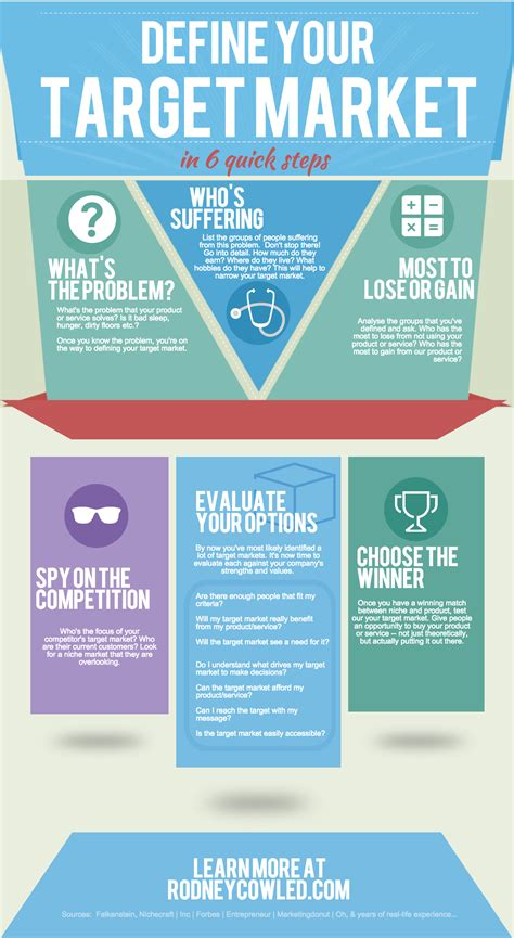 6 easy steps to define your target market infographic
