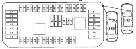 Bmw Series Fuse Box Diagram