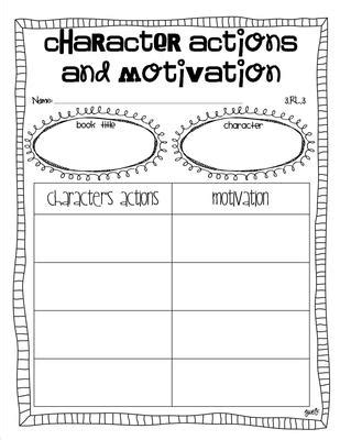 Character Graphic Organizers For Second Grade  Character And Setting Graphic Organizer Second